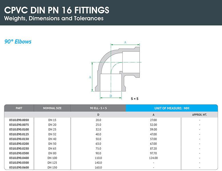Schedule 80 Pipe Dimensions